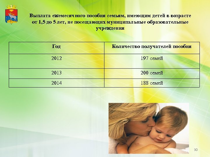 Выплата ежемесячного пособия семьям, имеющим детей в возрасте от 1, 5 до 5 лет,