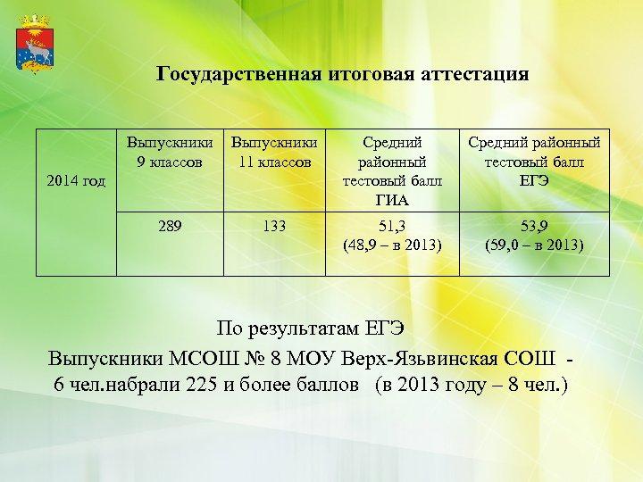 Государственная итоговая аттестация Выпускники 9 классов 11 классов 2014 год 289 133 Средний районный