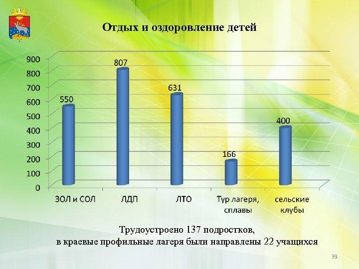 Отдых и оздоровление детей Трудоустроено 137 подростков, в краевые профильные лагеря были направлены 22
