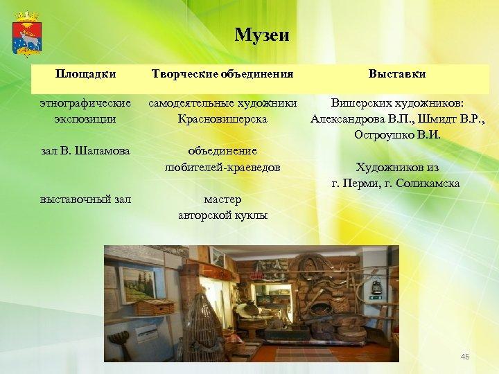 Музеи Площадки этнографические экспозиции зал В. Шаламова выставочный зал Творческие объединения Выставки самодеятельные художники