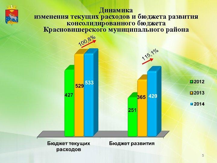 Динамика изменения текущих расходов и бюджета развития консолидированного бюджета Красновишерского муниципального района , 8