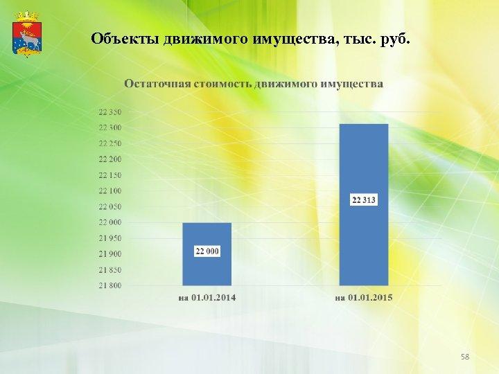 Объекты движимого имущества, тыс. руб. 58