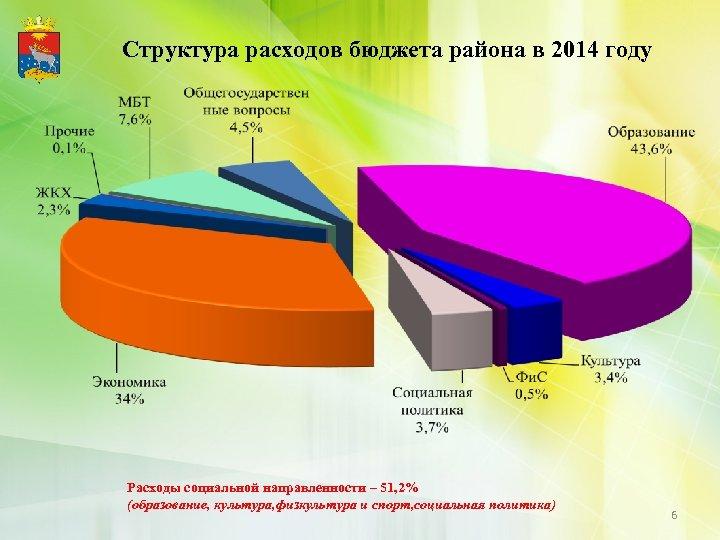 Структура расходов бюджета района в 2014 году Расходы социальной направленности – 51, 2% (образование,