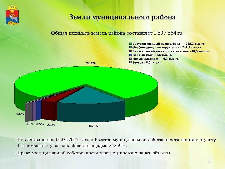 Земли муниципального района Общая площадь земель района составляет 1 537 554 га По состоянию