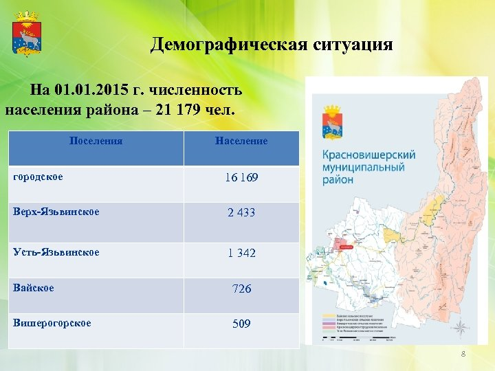 Демографическая ситуация На 01. 2015 г. численность населения района – 21 179 чел. Поселения