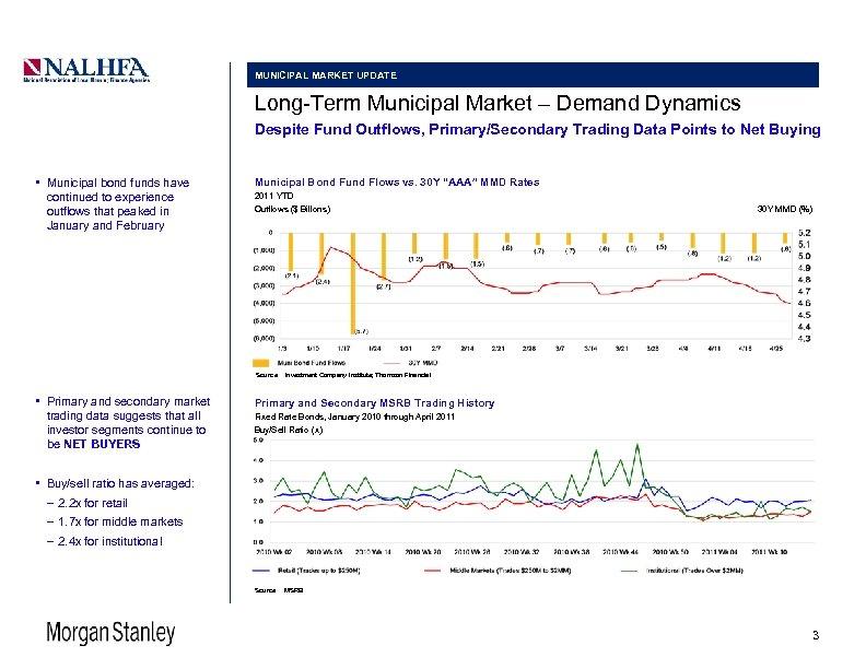MUNICIPAL MARKET UPDATE Long-Term Municipal Market – Demand Dynamics Despite Fund Outflows, Primary/Secondary Trading