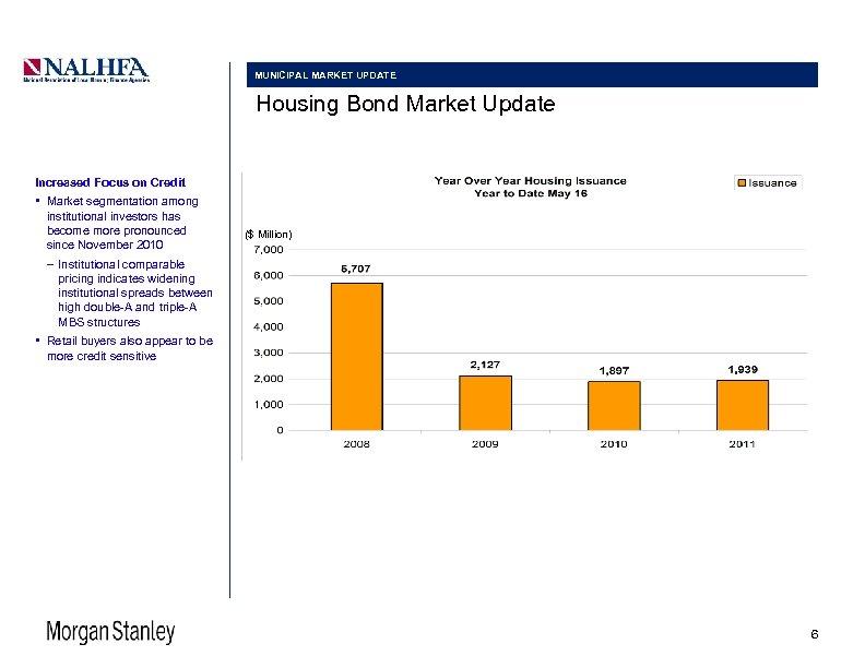 MUNICIPAL MARKET UPDATE Housing Bond Market Update Increased Focus on Credit • Market segmentation