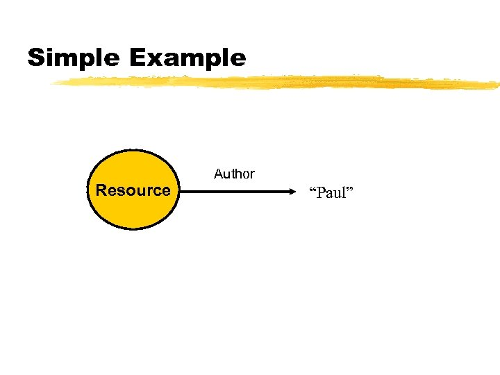 """Simple Example Resource Author """"Paul"""""""