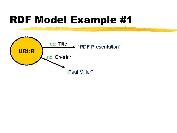 "RDF Model Example #1 dc: Title URI: R ""RDF Presentation"" dc: Creator ""Paul Miller"""