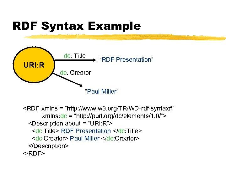 """RDF Syntax Example dc: Title URI: R """"RDF Presentation"""" dc: Creator """"Paul Miller"""" <RDF"""