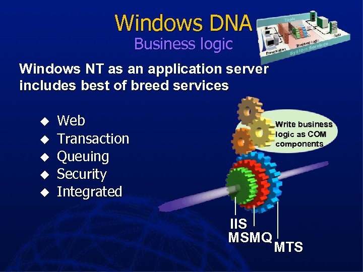 Windows DNA Business logic Windows NT as an application server includes best of breed