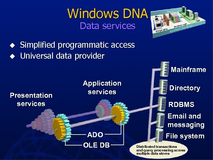 Windows DNA Data services u u Simplified programmatic access Universal data provider Mainframe Presentation