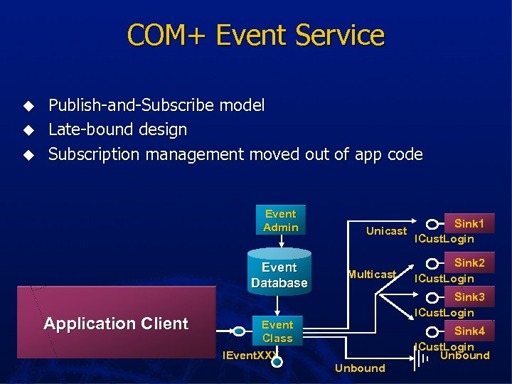 COM+ Event Service u u u Publish-and-Subscribe model Late-bound design Subscription management moved out