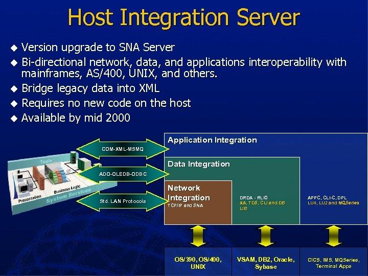 Host Integration Server Version upgrade to SNA Server u Bi-directional network, data, and applications