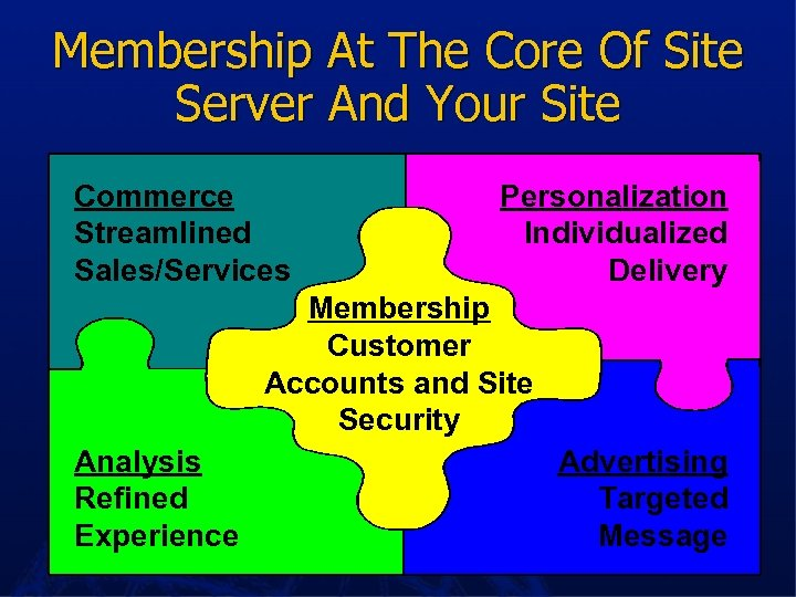 Membership At The Core Of Site Server And Your Site Commerce Streamlined Sales/Services Personalization