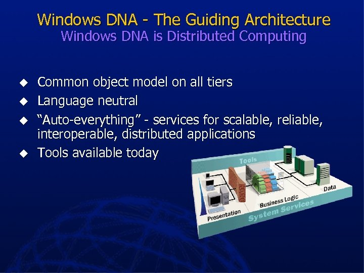 Windows DNA - The Guiding Architecture Windows DNA is Distributed Computing u u Common