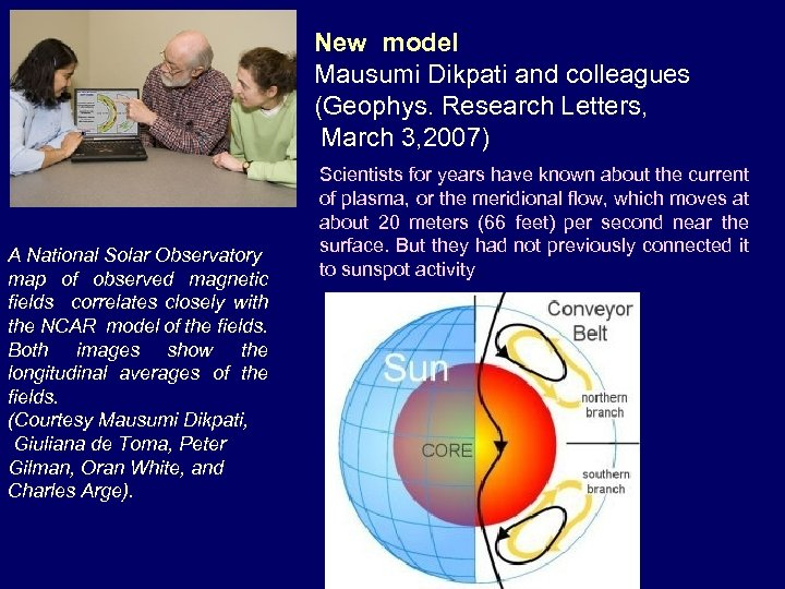New model Mausumi Dikpati and colleagues (Geophys. Research Letters, March 3, 2007) A National