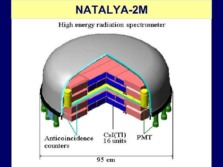 NATALYA-2 M