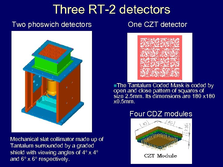 Three RT-2 detectors Two phoswich detectors One CZT detector n. The Tantalum Coded Mask