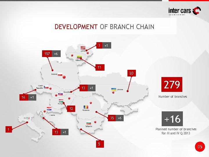 DEVELOPMENT OF BRANCH CHAIN 3 157 +1 +6 11 20 13 16 279 +1
