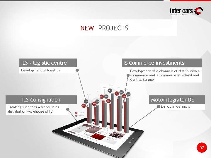 NEW PROJECTS ILS - logistic centre Development of logistics ILS Consignation Treating supplier's warehouse