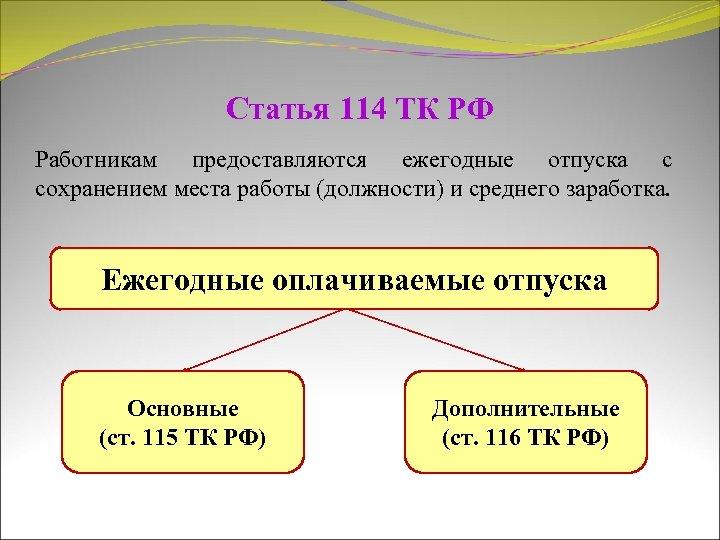 Статья 114 ТК РФ Работникам предоставляются ежегодные отпуска с сохранением места работы (должности) и