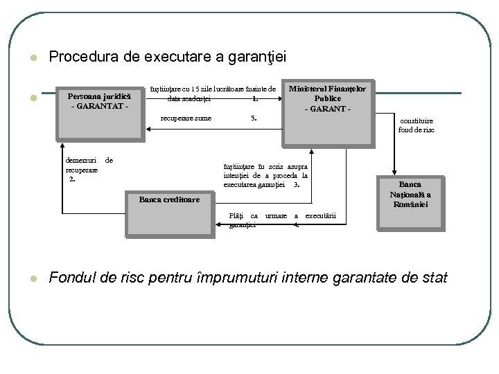l l Procedura de executare a garanţiei Persoana juridică - GARANTAT - înştiinţare cu