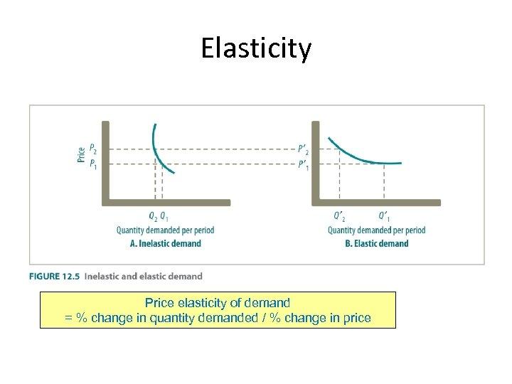 Elasticity Price elasticity of demand = % change in quantity demanded / % change
