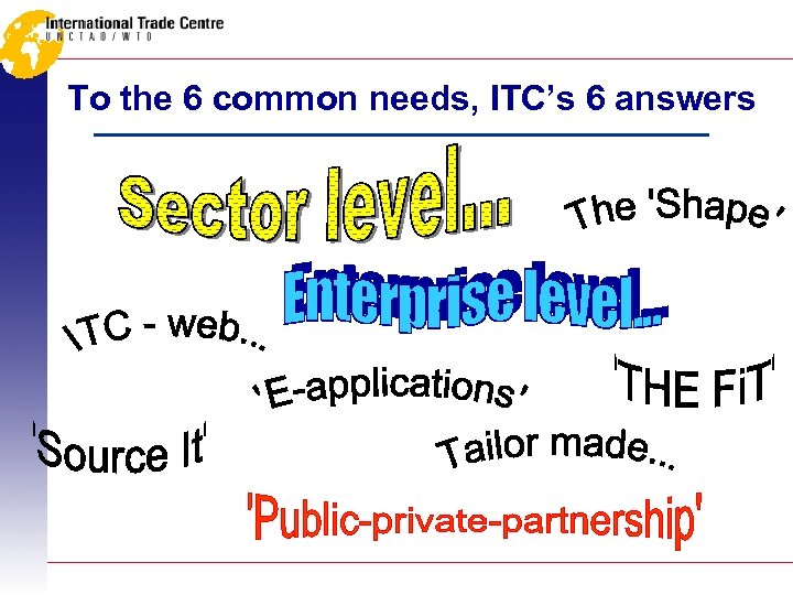 To the 6 common needs, ITC's 6 answers