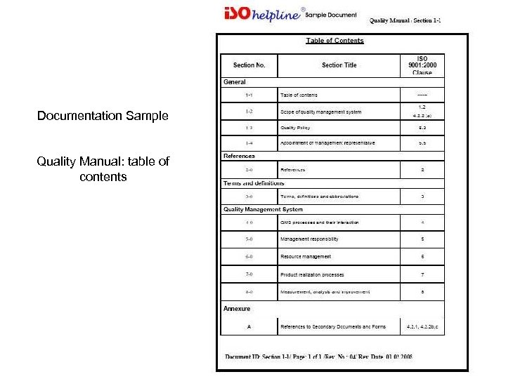 Documentation Sample Quality Manual: table of contents