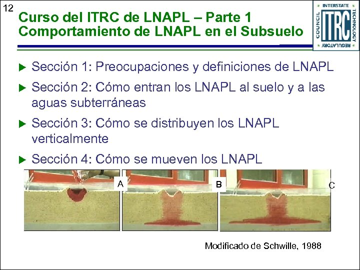 12 Curso del ITRC de LNAPL – Parte 1 Comportamiento de LNAPL en el