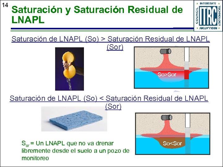 14 Saturación y Saturación Residual de LNAPL Saturación de LNAPL (So) > Saturación Residual