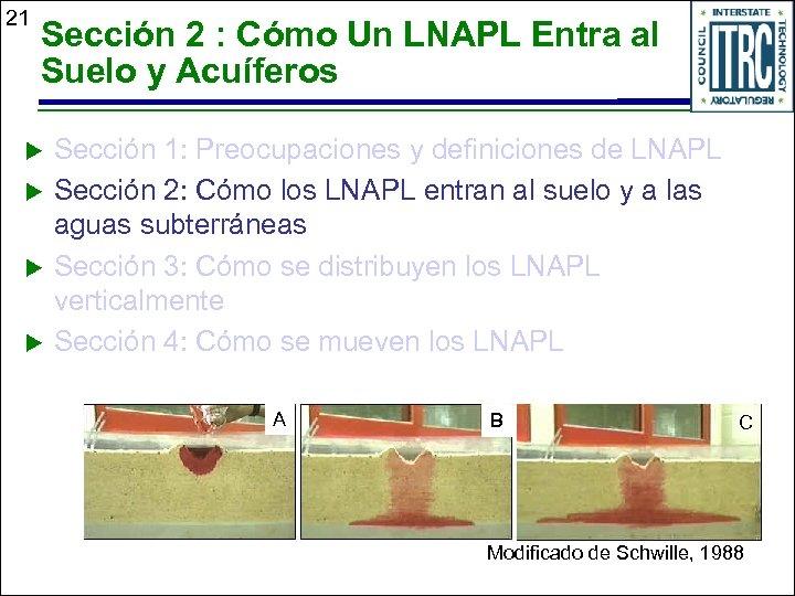 21 Sección 2 : Cómo Un LNAPL Entra al Suelo y Acuíferos u u