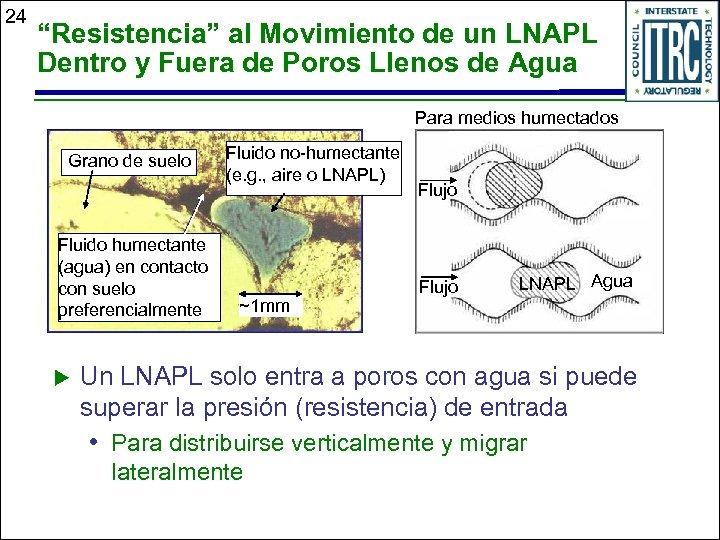 """24 """"Resistencia"""" al Movimiento de un LNAPL Dentro y Fuera de Poros Llenos de"""