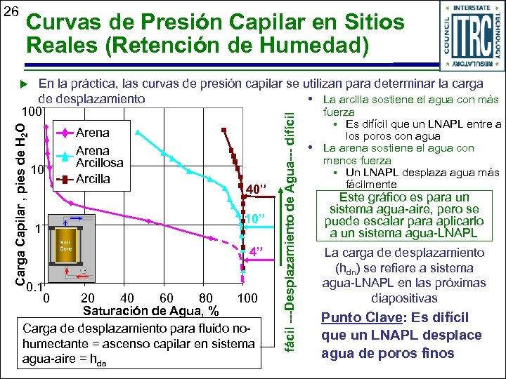 26 Curvas de Presión Capilar en Sitios Reales (Retención de Humedad) En la práctica,