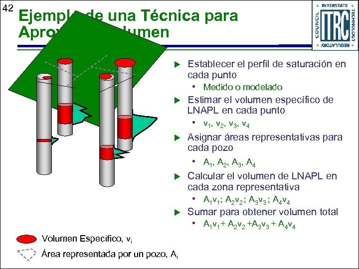 42 Ejemplo de una Técnica para Aproximar Volumen u Establecer el perfil de saturación