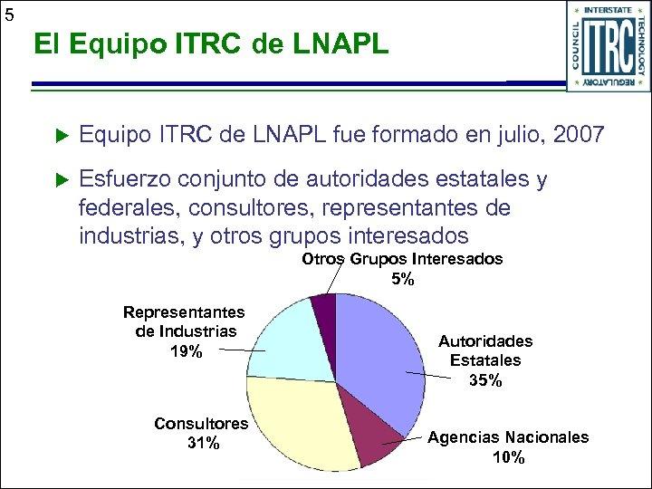 5 El Equipo ITRC de LNAPL u Equipo ITRC de LNAPL fue formado en