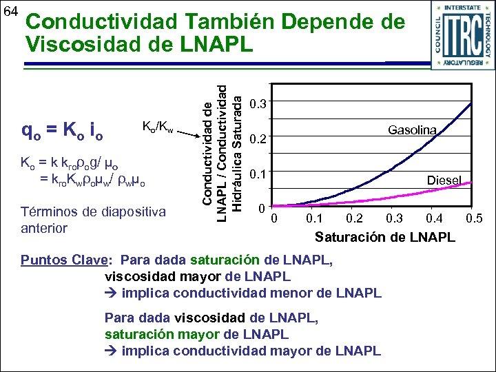Conductividad También Depende de Viscosidad de LNAPL qo = K o i o Ko/Kw