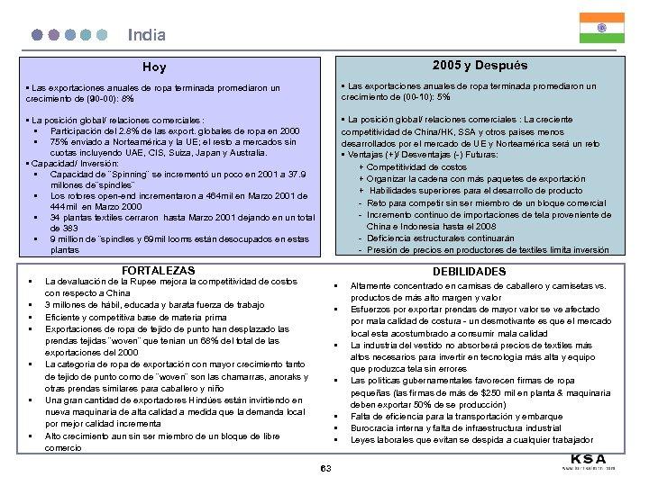 India 2005 y Después Hoy • Las exportaciones anuales de ropa terminada promediaron un