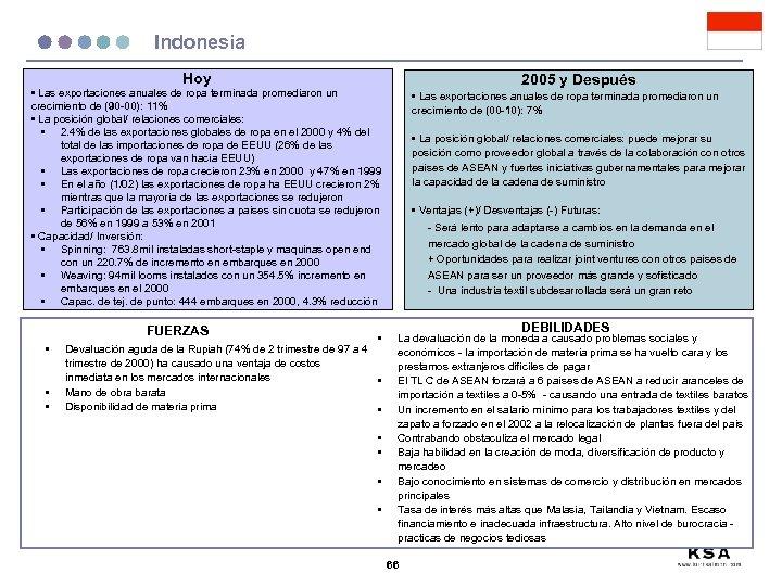 Indonesia Hoy 2005 y Después • Las exportaciones anuales de ropa terminada promediaron un