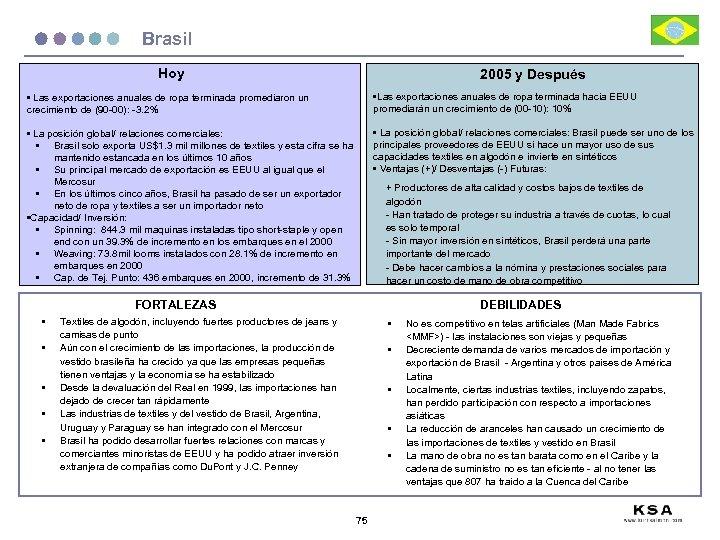Brasil Hoy 2005 y Después • Las exportaciones anuales de ropa terminada promediaron un