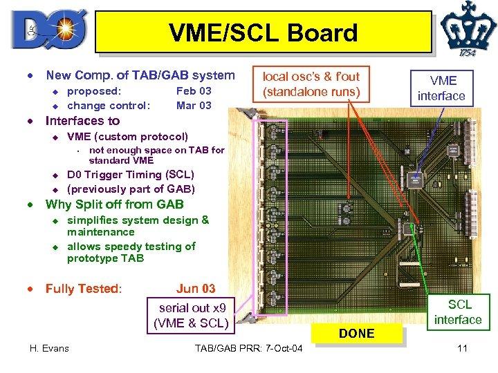 VME/SCL Board · New Comp. of TAB/GAB system u u · proposed: change control: