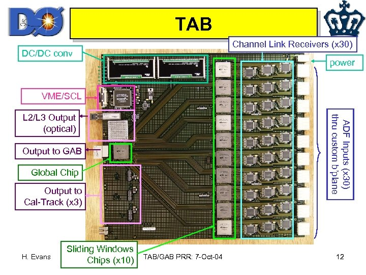 TAB Channel Link Receivers (x 30) DC/DC conv power VME/SCL ADF Inputs (x 30)