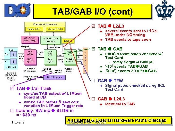 TAB/GAB I/O (cont) þ TAB L 2/L 3 u u several events sent to