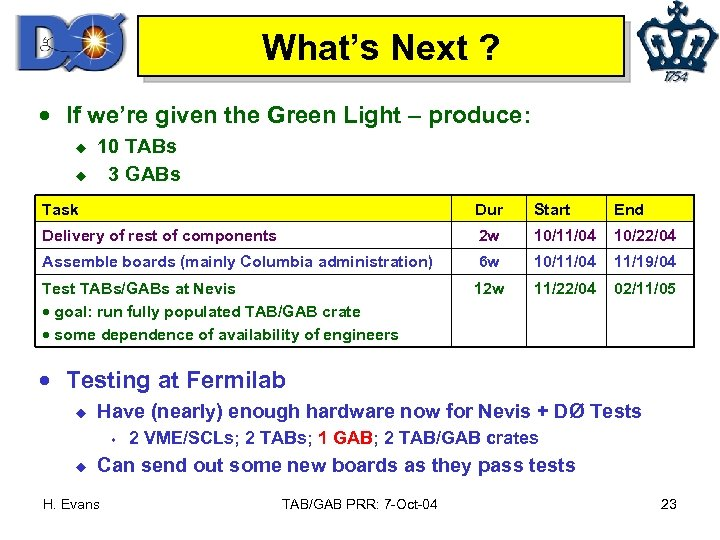 What's Next ? · If we're given the Green Light – produce: u u