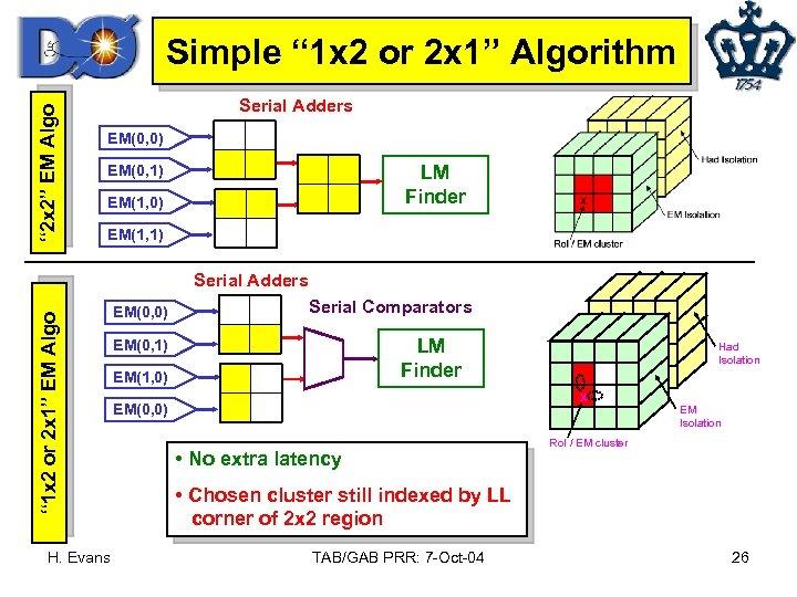 """ 2 x 2"" EM Algo Simple "" 1 x 2 or 2 x"