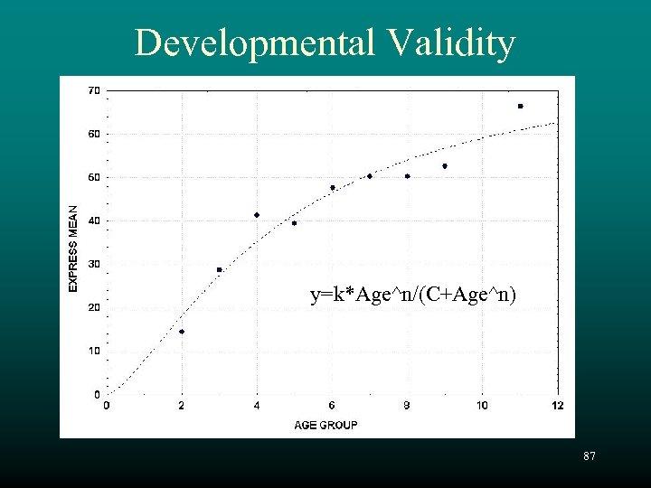 Developmental Validity y=k*Age^n/(C+Age^n) 87