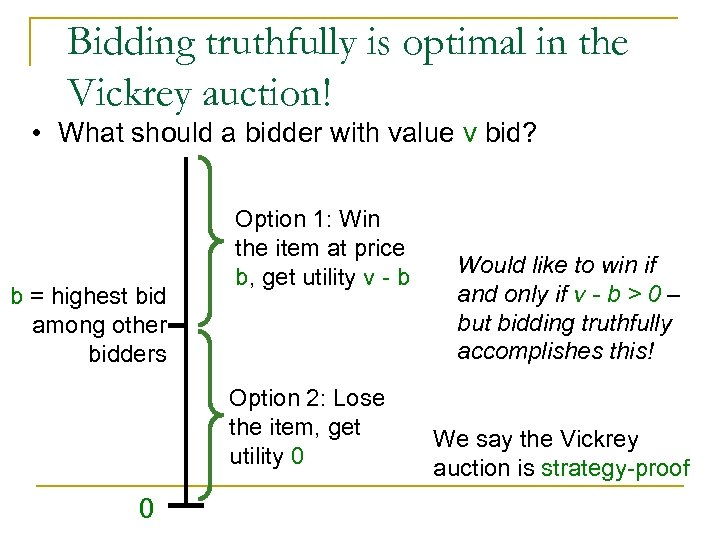Bidding truthfully is optimal in the Vickrey auction! • What should a bidder with