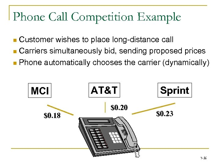 Phone Call Competition Example Customer wishes to place long-distance call n Carriers simultaneously bid,