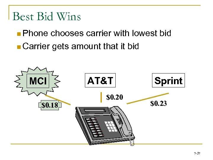 Best Bid Wins n Phone chooses carrier with lowest bid n Carrier gets amount